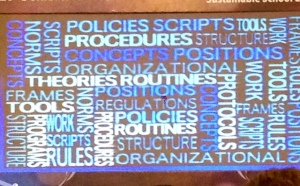 School Structures Wordle